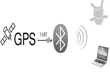 Android GPS, GSM, Bluetooth & GPRS Projects